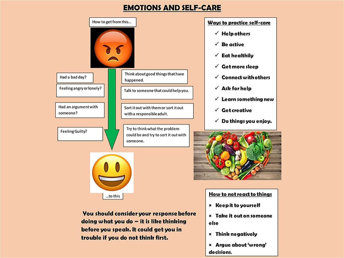 Photo 1 - Year 7 and Year 8 PSHE: Emotions, Mental Health and Self-Care